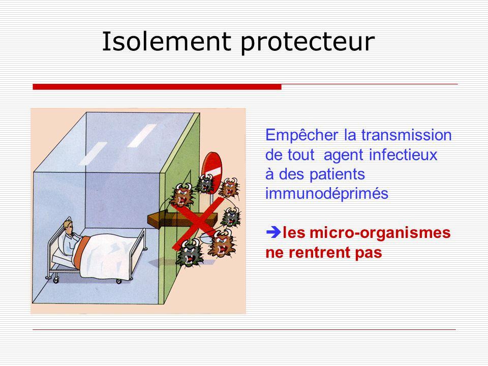 Isolement protecteur Empêcher la transmission de tout agent infectieux à des patients immunodéprimés.