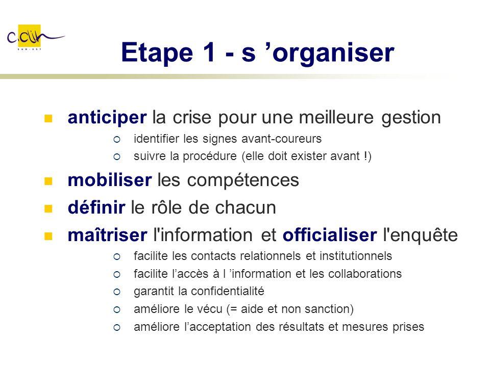 Etape 1 - s 'organiser anticiper la crise pour une meilleure gestion