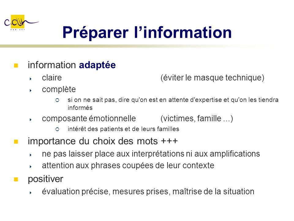 Préparer l'information