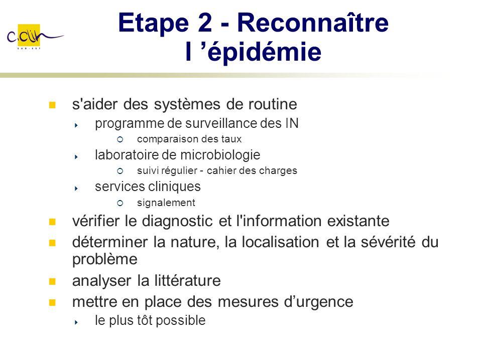 Etape 2 - Reconnaître l 'épidémie