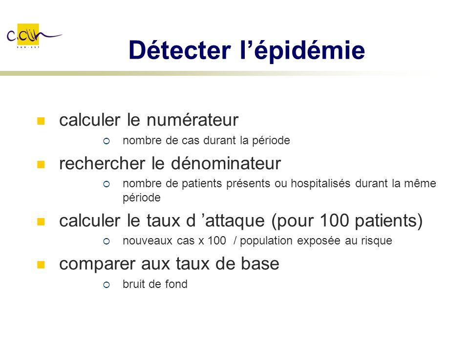 Détecter l'épidémie calculer le numérateur rechercher le dénominateur