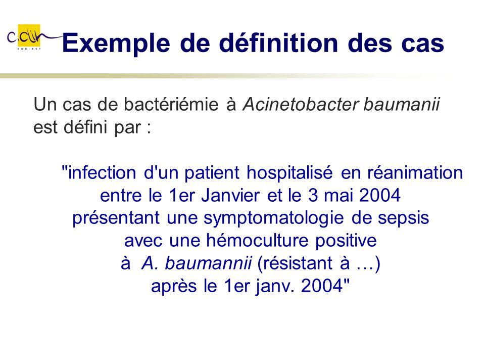Exemple de définition des cas