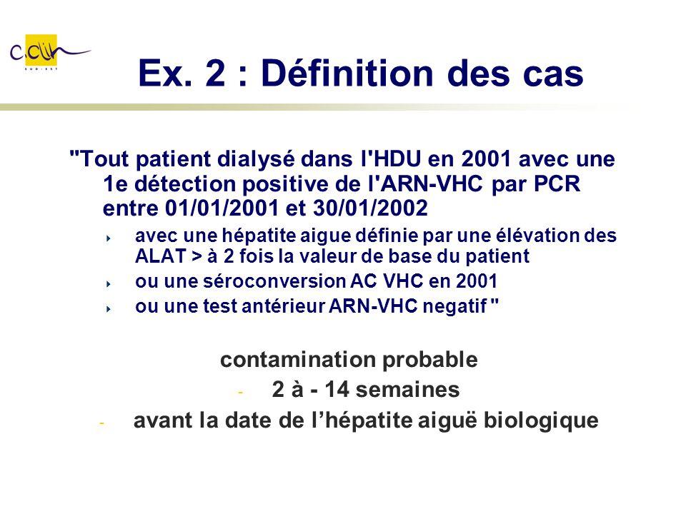 contamination probable avant la date de l'hépatite aiguë biologique