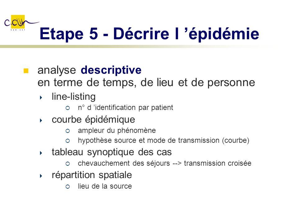 Etape 5 - Décrire l 'épidémie