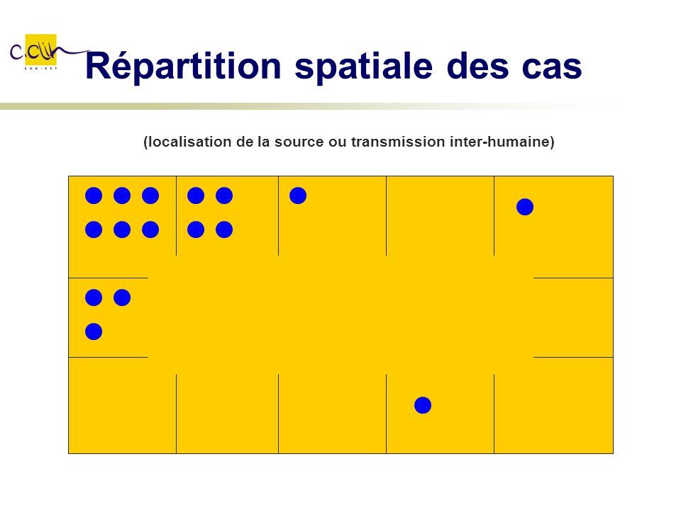 Répartition spatiale des cas
