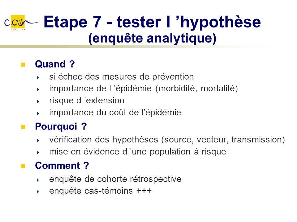 Etape 7 - tester l 'hypothèse (enquête analytique)