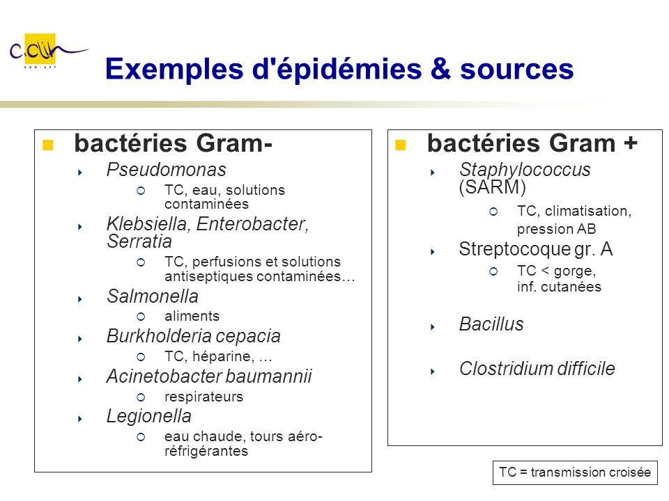 Exemples d épidémies & sources