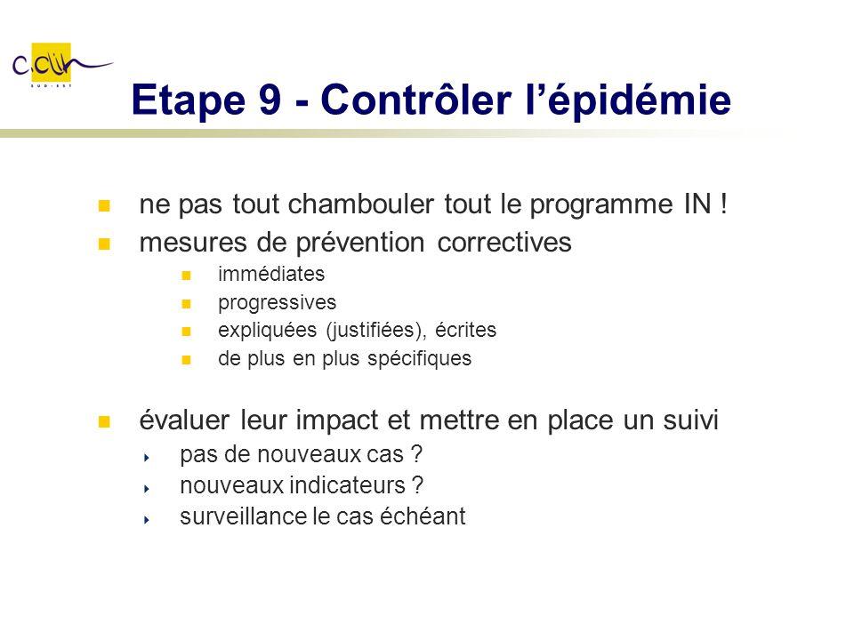 Etape 9 - Contrôler l'épidémie
