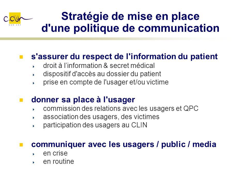 Stratégie de mise en place d une politique de communication