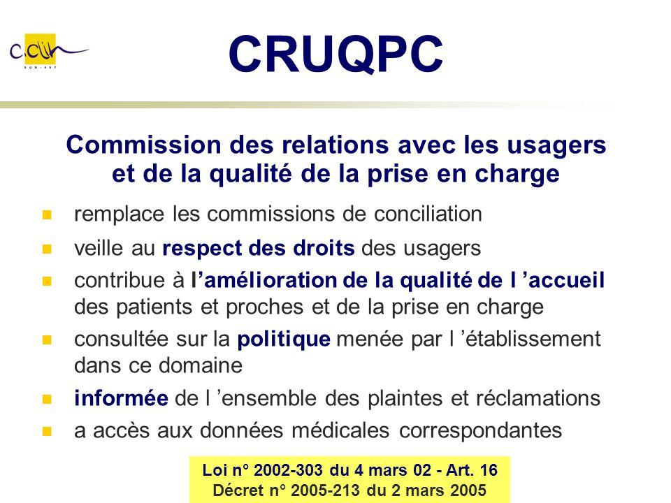 CRUQPC Commission des relations avec les usagers