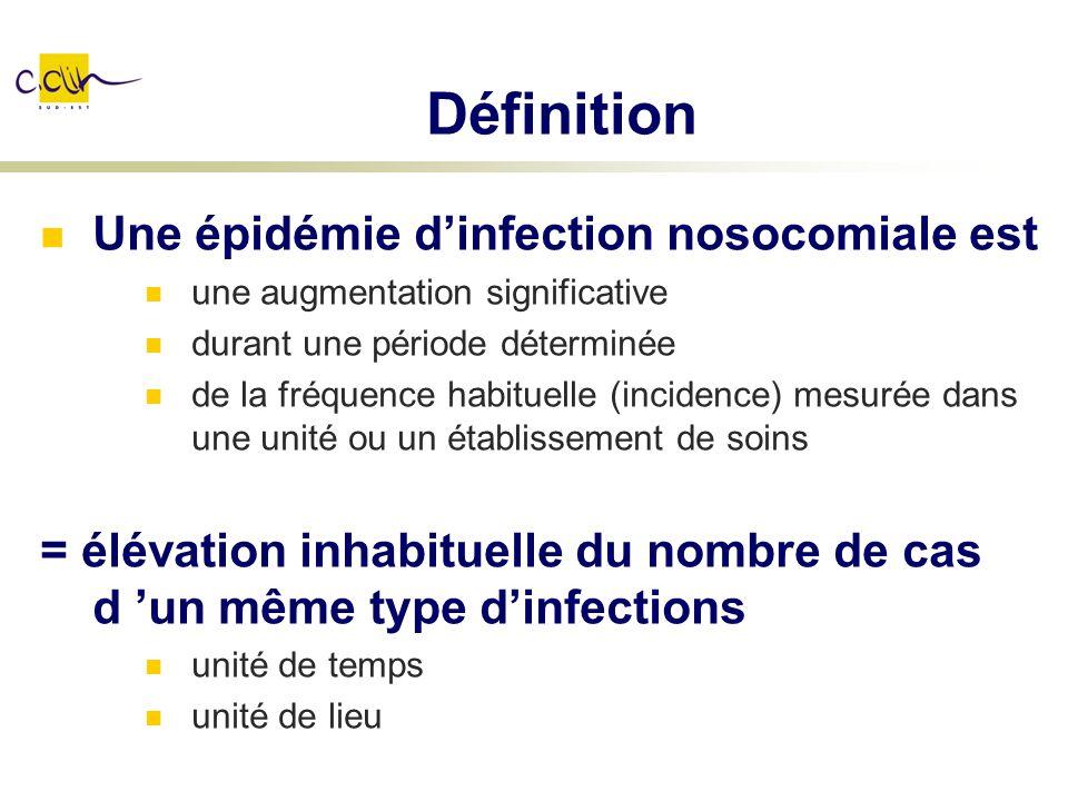 Définition Une épidémie d'infection nosocomiale est