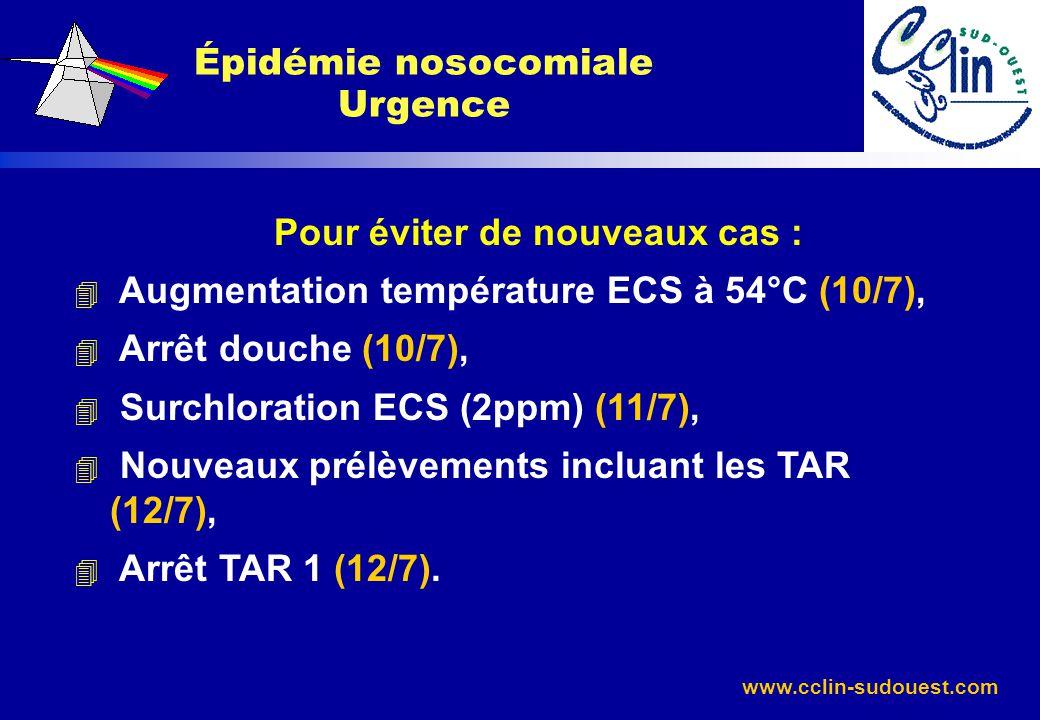 Épidémie nosocomiale Urgence Pour éviter de nouveaux cas :