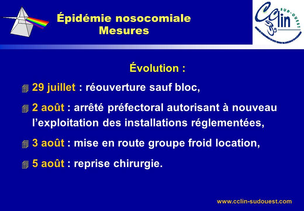 Épidémie nosocomiale Mesures