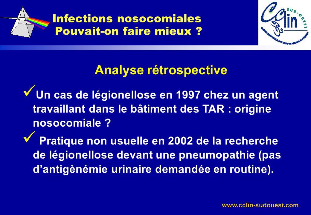 Infections nosocomiales Pouvait-on faire mieux Analyse rétrospective