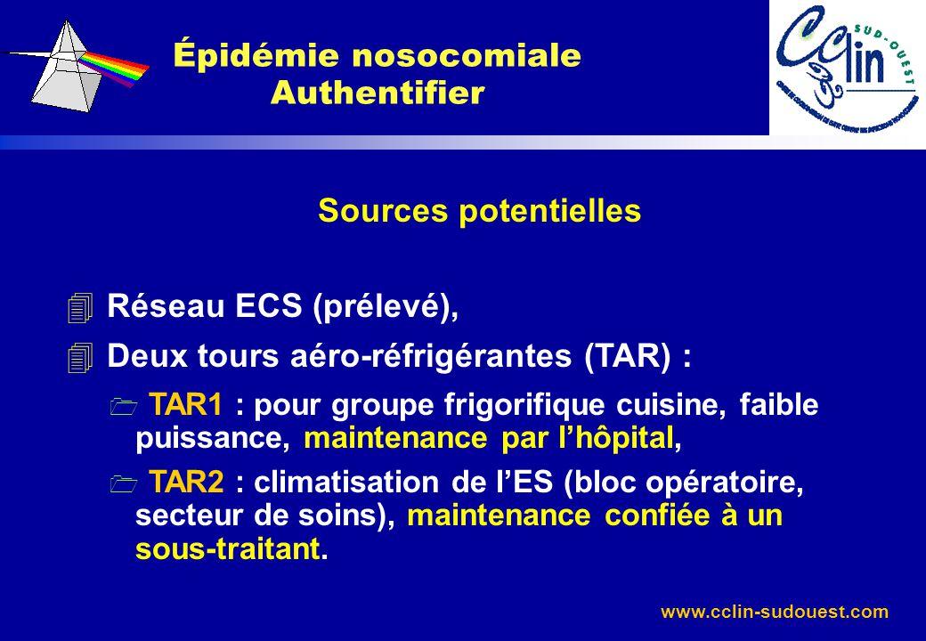Épidémie nosocomiale Authentifier
