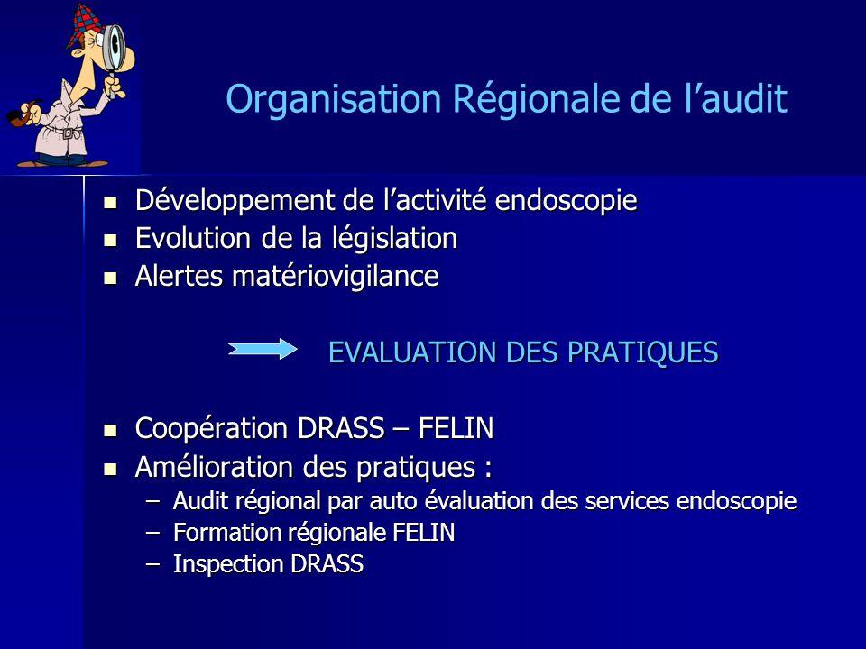 Organisation Régionale de l'audit