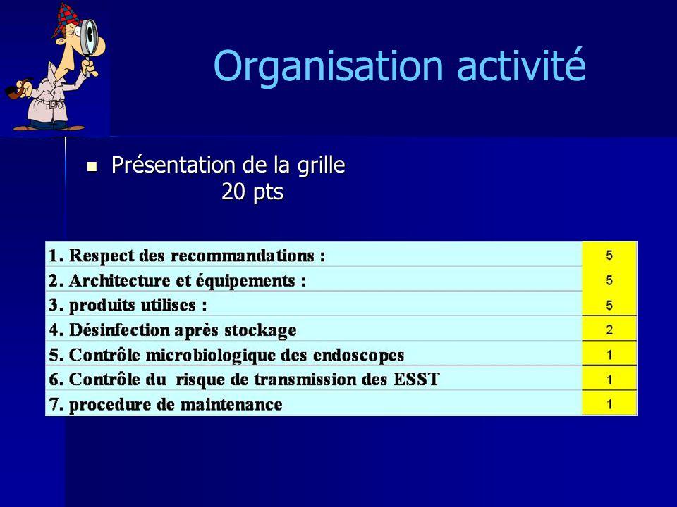 Organisation activité