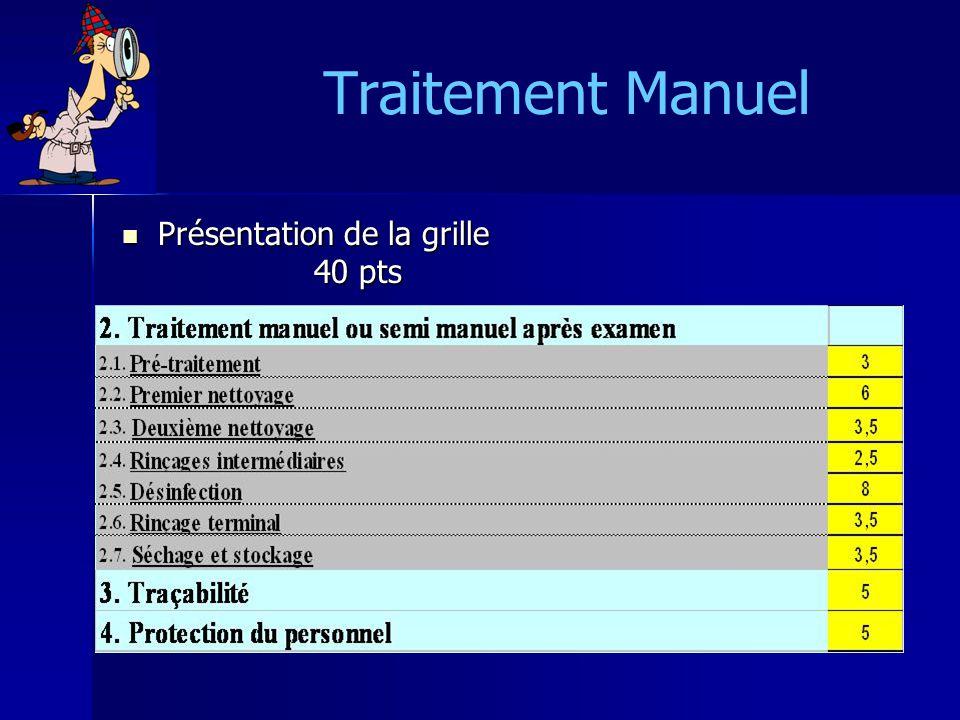 Traitement Manuel Présentation de la grille 40 pts