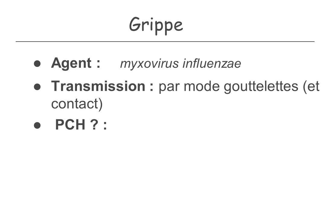 Grippe Agent : myxovirus influenzae