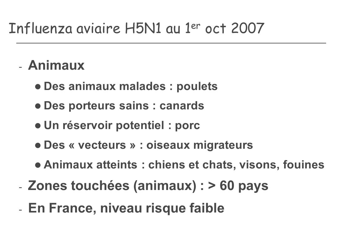 Influenza aviaire H5N1 au 1er oct 2007