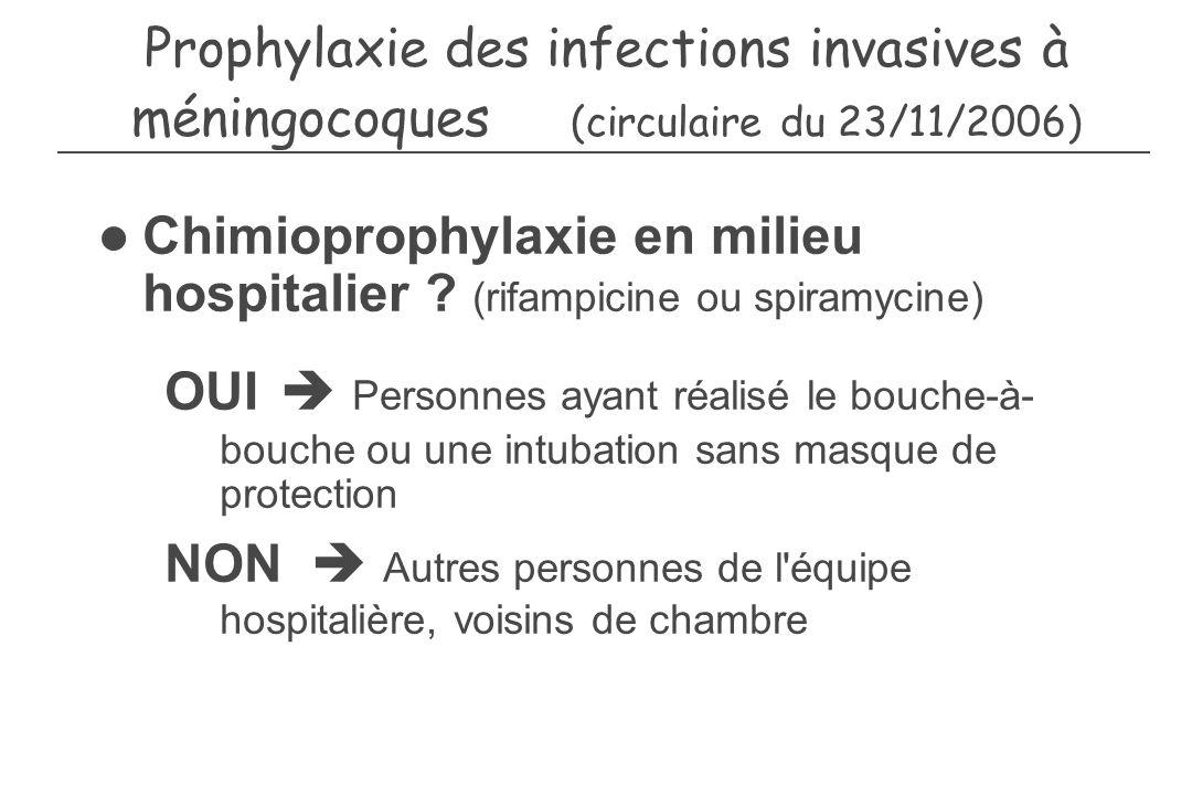 Prophylaxie des infections invasives à méningocoques