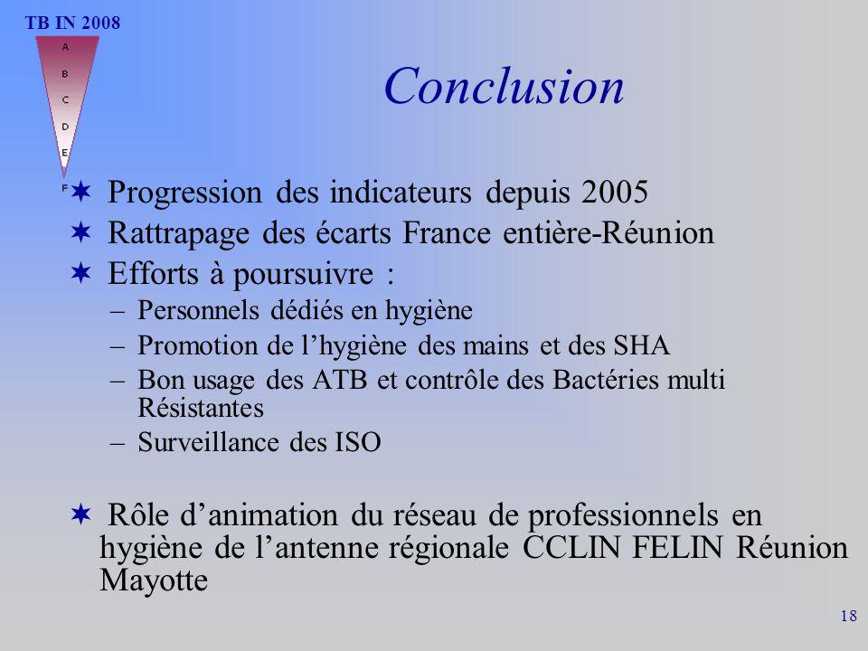 Conclusion Progression des indicateurs depuis 2005