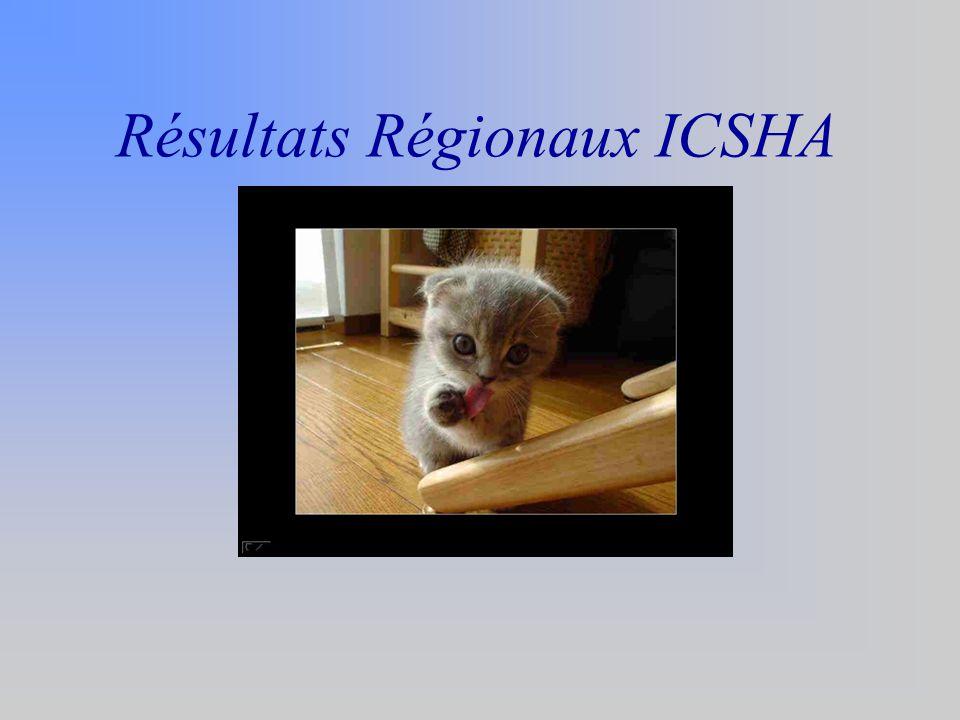 Résultats Régionaux ICSHA