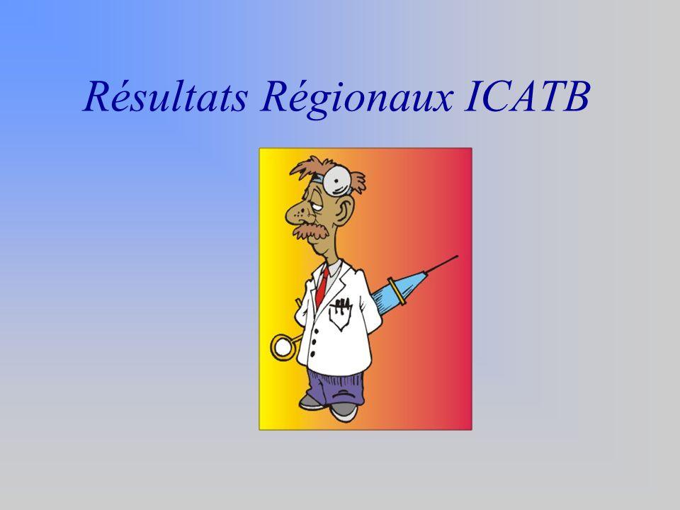 Résultats Régionaux ICATB