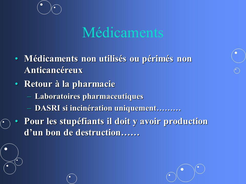 Médicaments Médicaments non utilisés ou périmés non Anticancéreux