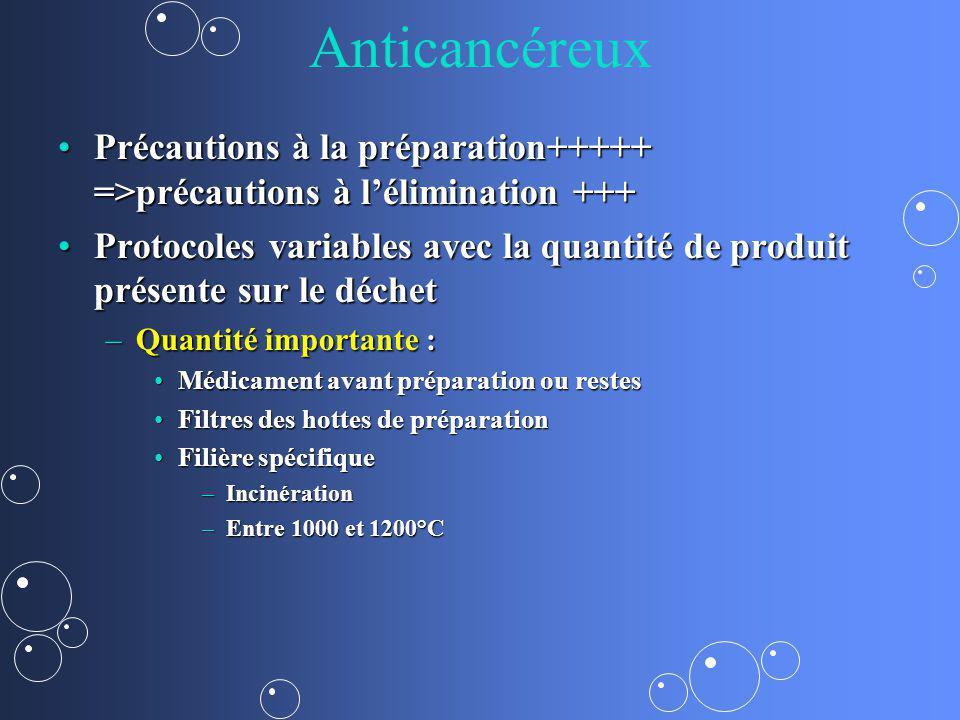 Anticancéreux Précautions à la préparation+++++ =>précautions à l'élimination +++