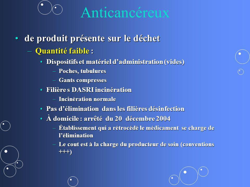 Anticancéreux de produit présente sur le déchet Quantité faible :
