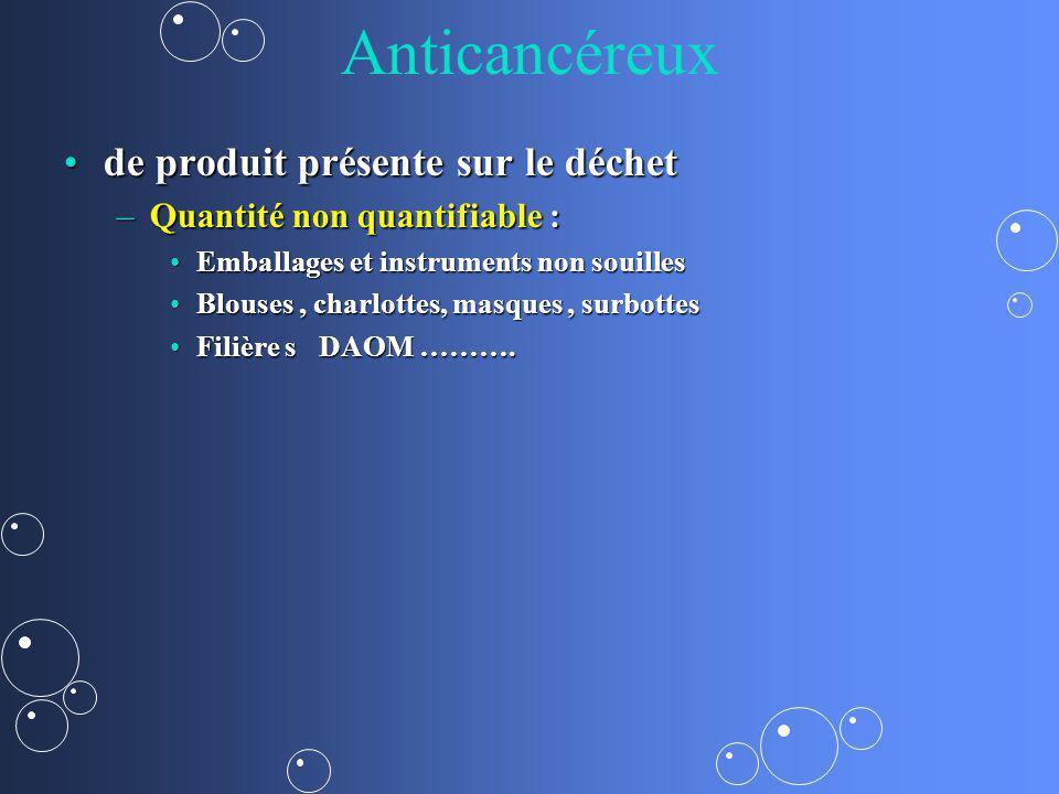 Anticancéreux de produit présente sur le déchet