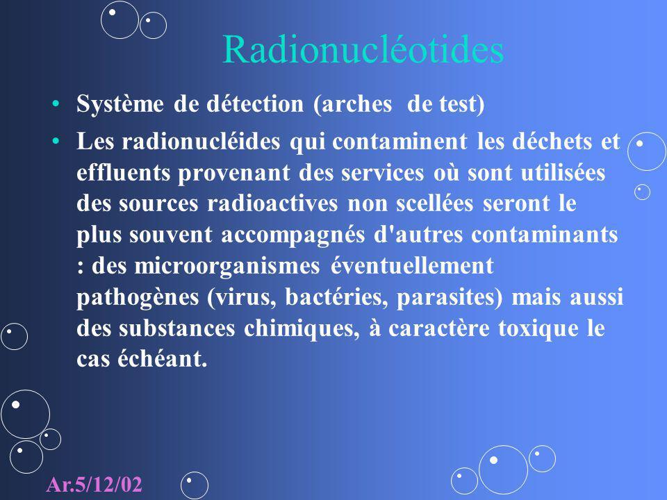 Radionucléotides Système de détection (arches de test)