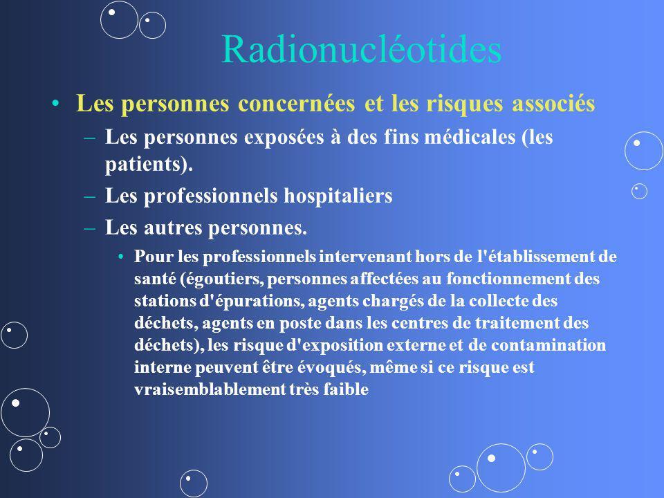 Radionucléotides Les personnes concernées et les risques associés