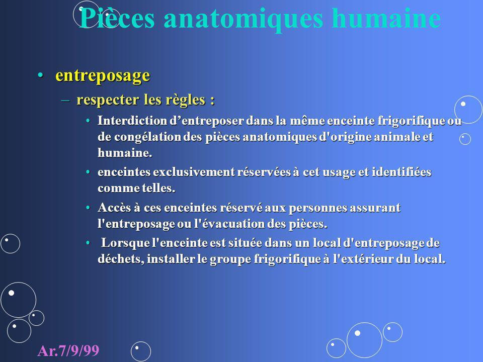 Pièces anatomiques humaine