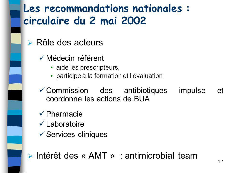Les recommandations nationales : circulaire du 2 mai 2002