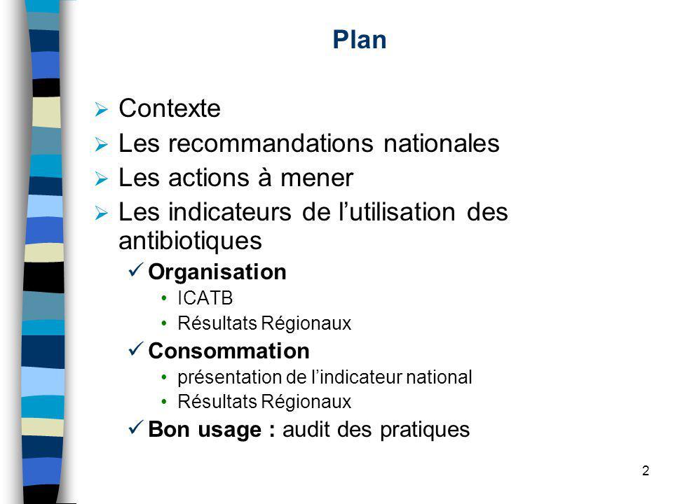 Les recommandations nationales Les actions à mener