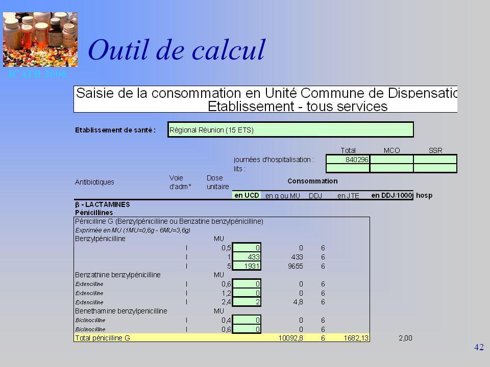 Outil de calcul ICATB 2006