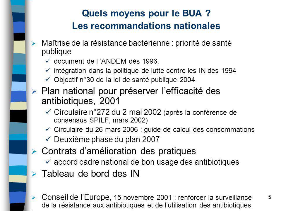 Quels moyens pour le BUA Les recommandations nationales