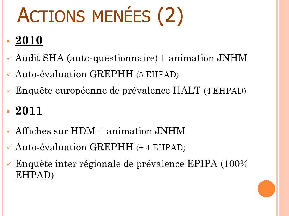 Actions menées (2) 2010. Audit SHA (auto-questionnaire) + animation JNHM. Auto-évaluation GREPHH (5 EHPAD)