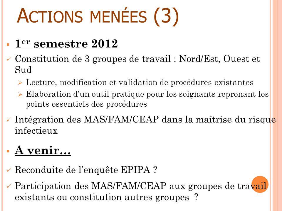 Actions menées (3) 1er semestre 2012 A venir…