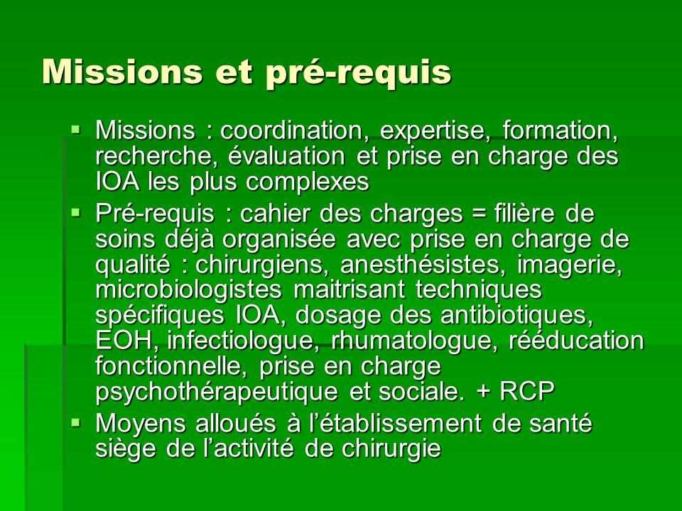 Missions et pré-requis