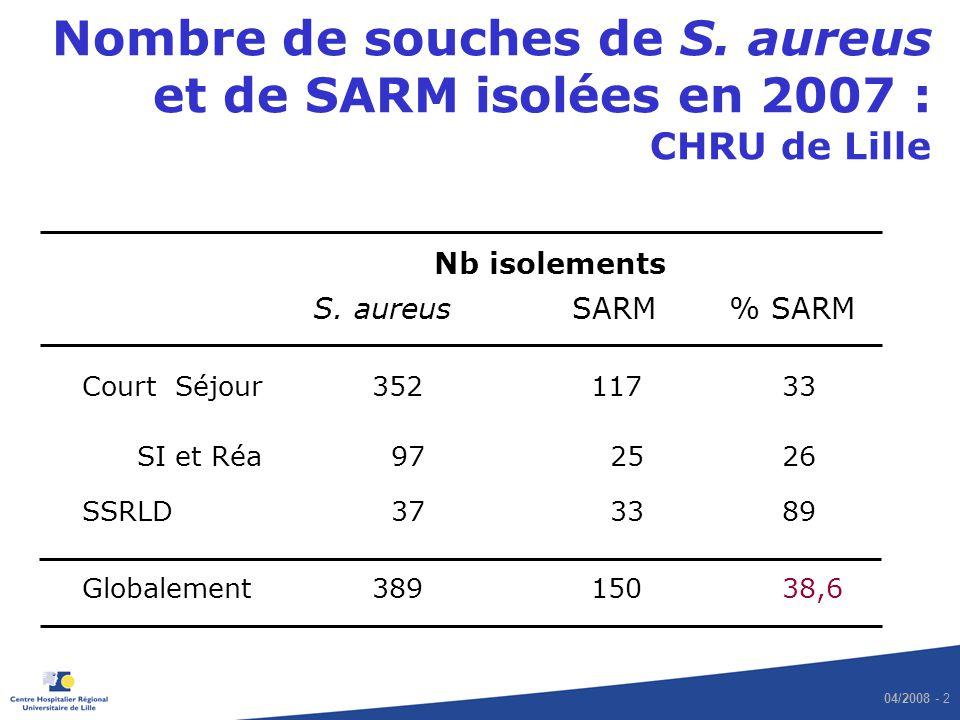 Nombre de souches de S. aureus et de SARM isolées en 2007 : CHRU de Lille
