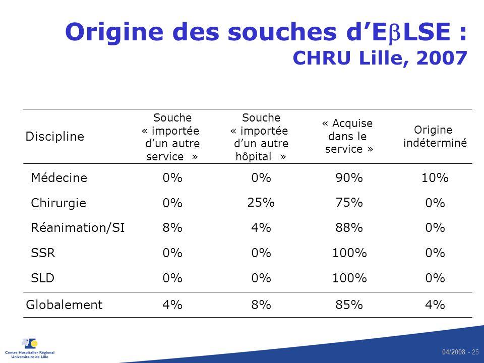 Origine des souches d'EbLSE : CHRU Lille, 2007