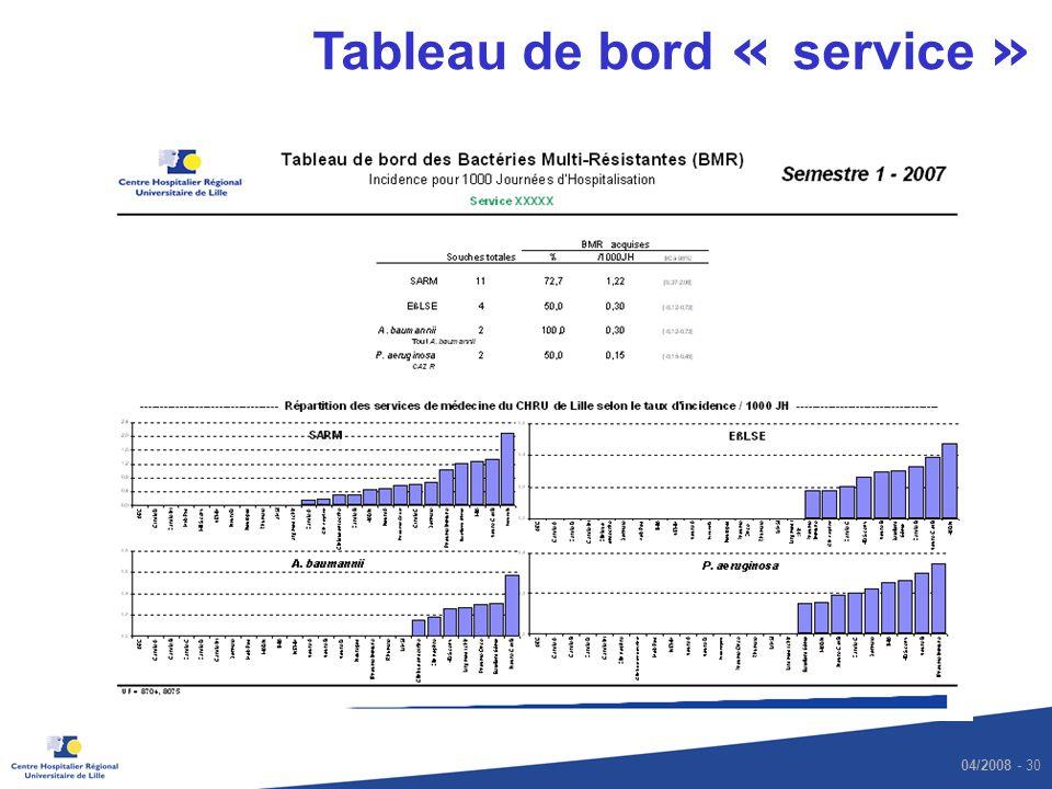Tableau de bord « service »