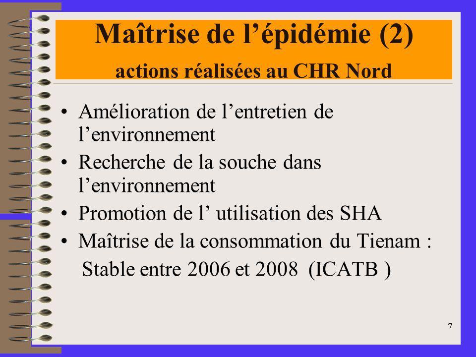 Maîtrise de l'épidémie (2) actions réalisées au CHR Nord