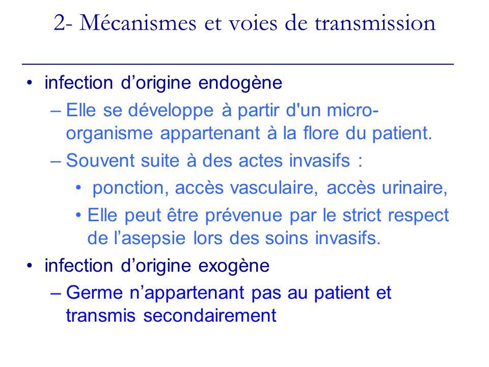 2- Mécanismes et voies de transmission
