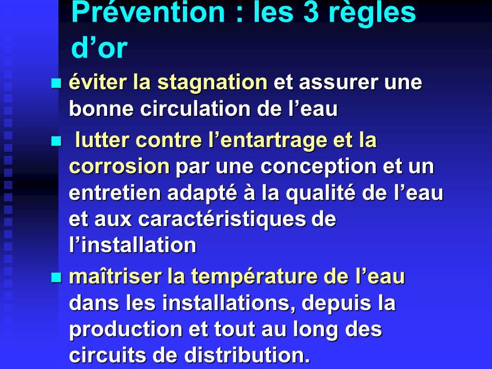 Prévention : les 3 règles d'or