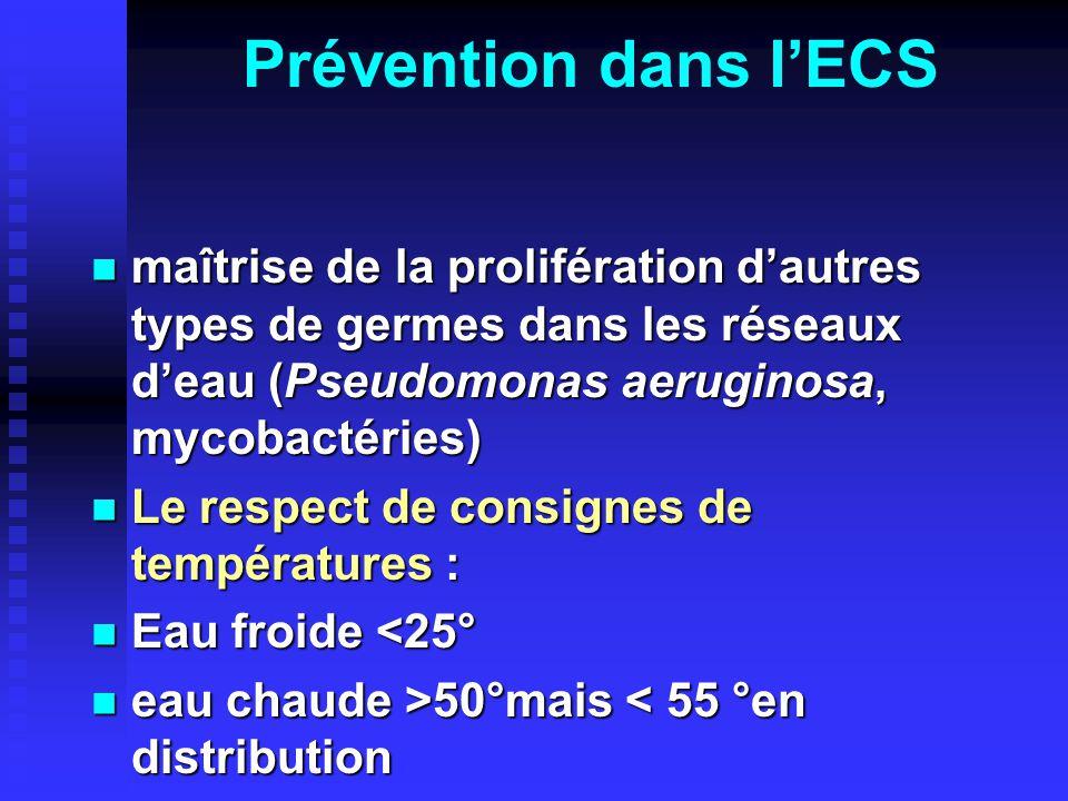 Prévention dans l'ECS maîtrise de la prolifération d'autres types de germes dans les réseaux d'eau (Pseudomonas aeruginosa, mycobactéries)
