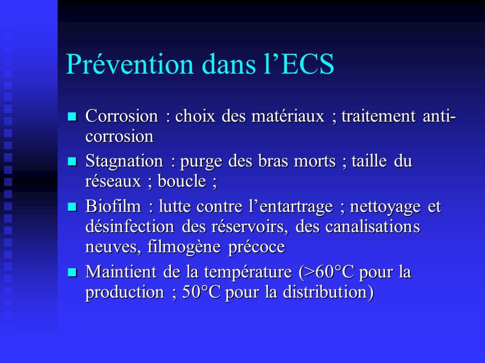 Prévention dans l'ECS Corrosion : choix des matériaux ; traitement anti-corrosion. Stagnation : purge des bras morts ; taille du réseaux ; boucle ;